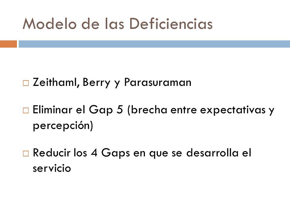 Modelo de las Deficiencias Zeithaml, Berry y Parasuraman Eliminar el Gap 5 (brecha entre expectativas y percepción) Reducir los 4 Gaps en que se desar