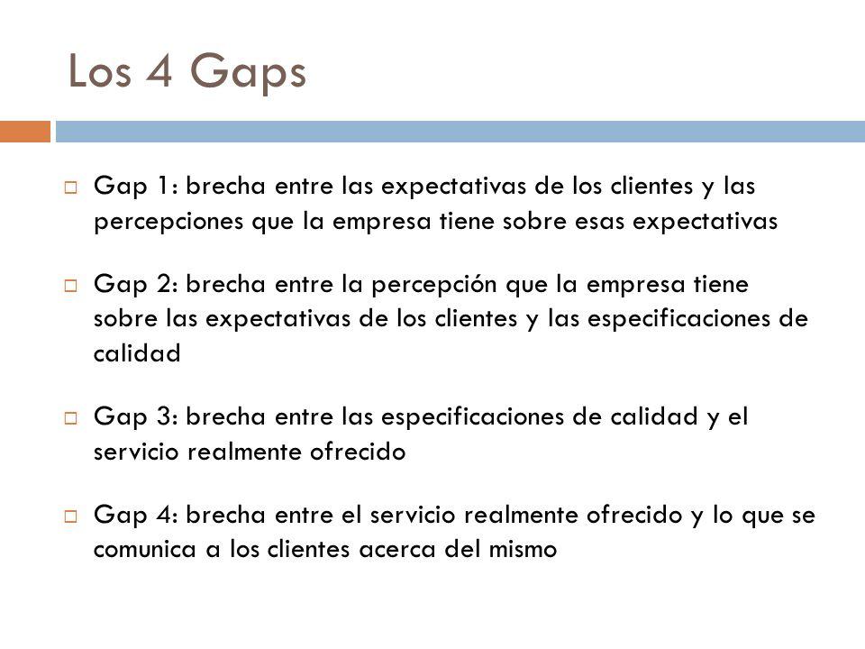 Los 4 Gaps Gap 1: brecha entre las expectativas de los clientes y las percepciones que la empresa tiene sobre esas expectativas Gap 2: brecha entre la