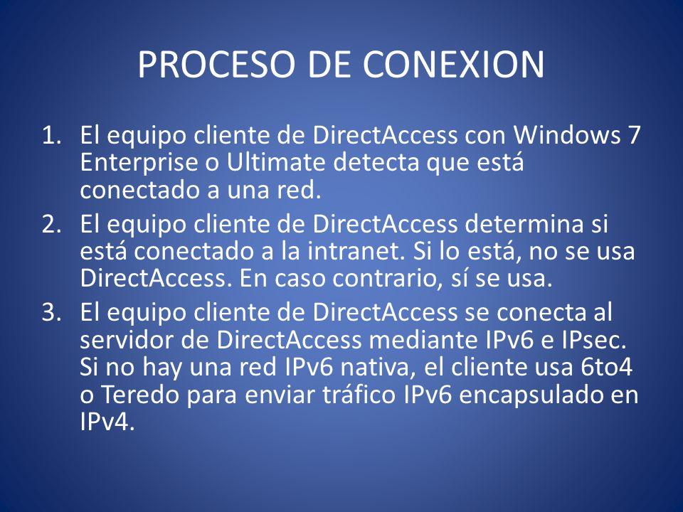 PROCESO DE CONEXION 1.El equipo cliente de DirectAccess con Windows 7 Enterprise o Ultimate detecta que está conectado a una red. 2.El equipo cliente
