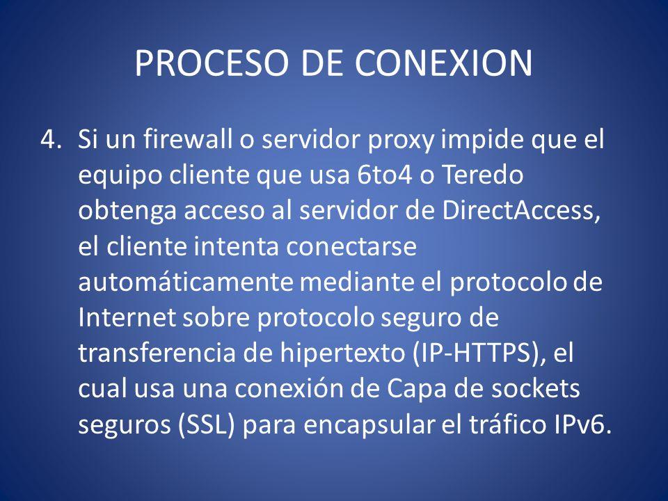 PROCESO DE CONEXION 4.Si un firewall o servidor proxy impide que el equipo cliente que usa 6to4 o Teredo obtenga acceso al servidor de DirectAccess, e
