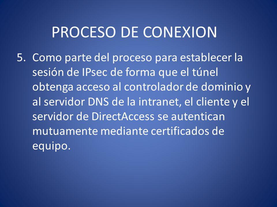 PROCESO DE CONEXION 5.Como parte del proceso para establecer la sesión de IPsec de forma que el túnel obtenga acceso al controlador de dominio y al se