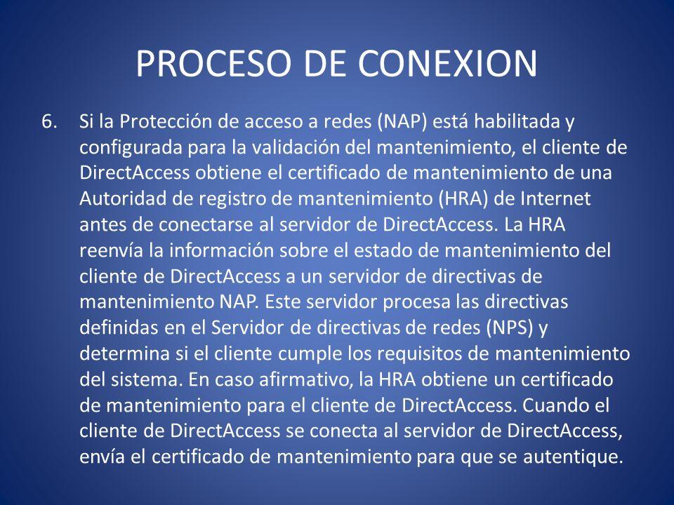 PROCESO DE CONEXION 6.Si la Protección de acceso a redes (NAP) está habilitada y configurada para la validación del mantenimiento, el cliente de Direc