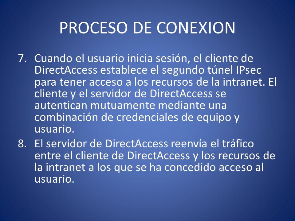 PROCESO DE CONEXION 7.Cuando el usuario inicia sesión, el cliente de DirectAccess establece el segundo túnel IPsec para tener acceso a los recursos de