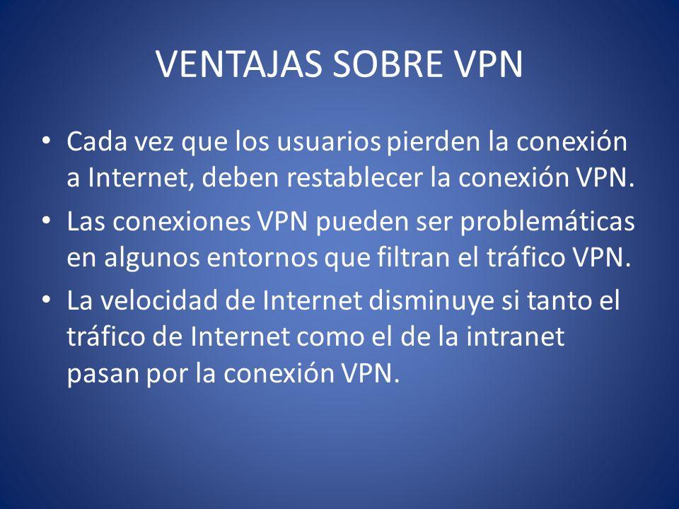 VENTAJAS SOBRE VPN Cada vez que los usuarios pierden la conexión a Internet, deben restablecer la conexión VPN. Las conexiones VPN pueden ser problemá
