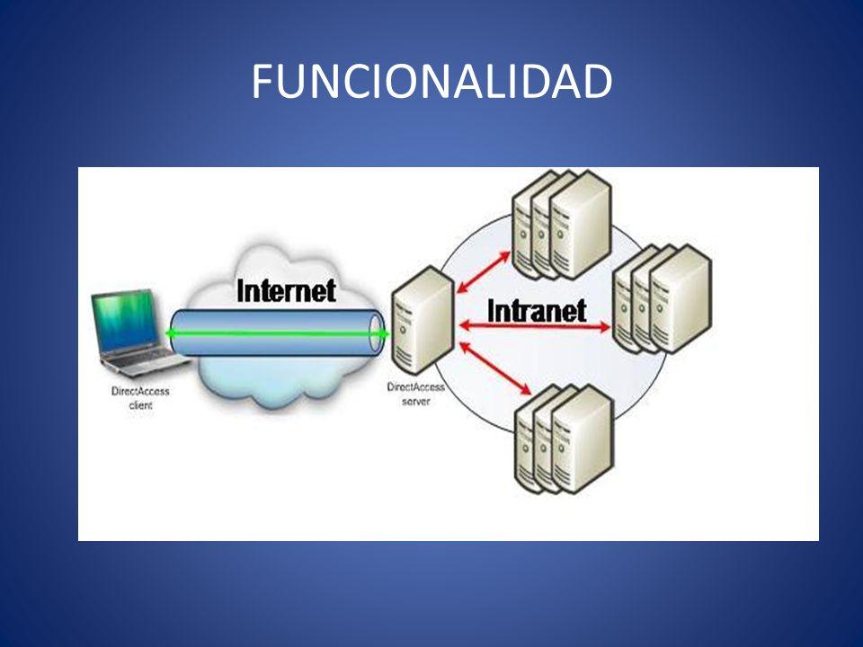 Conexiones directas Proceso de conexión Separados de trafico Autenticación.