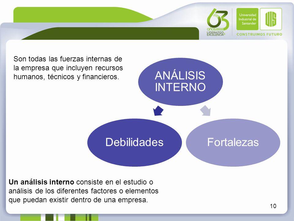 10 Un análisis interno consiste en el estudio o análisis de los diferentes factores o elementos que puedan existir dentro de una empresa. ANÁLISIS INT