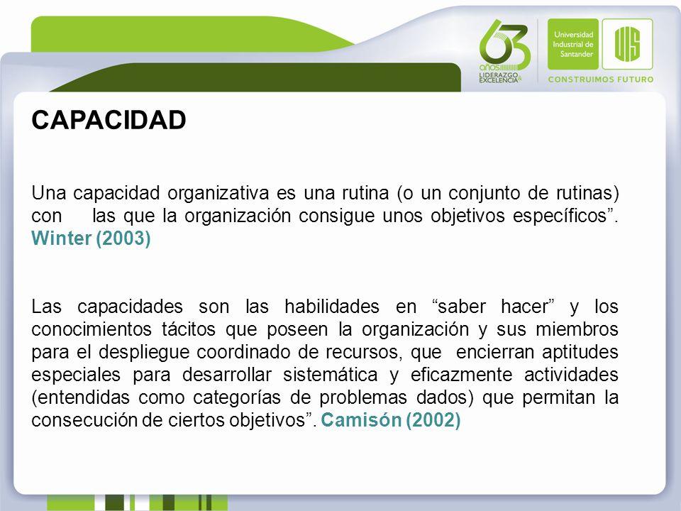 CAPACIDAD Una capacidad organizativa es una rutina (o un conjunto de rutinas) con las que la organización consigue unos objetivos específicos. Winter