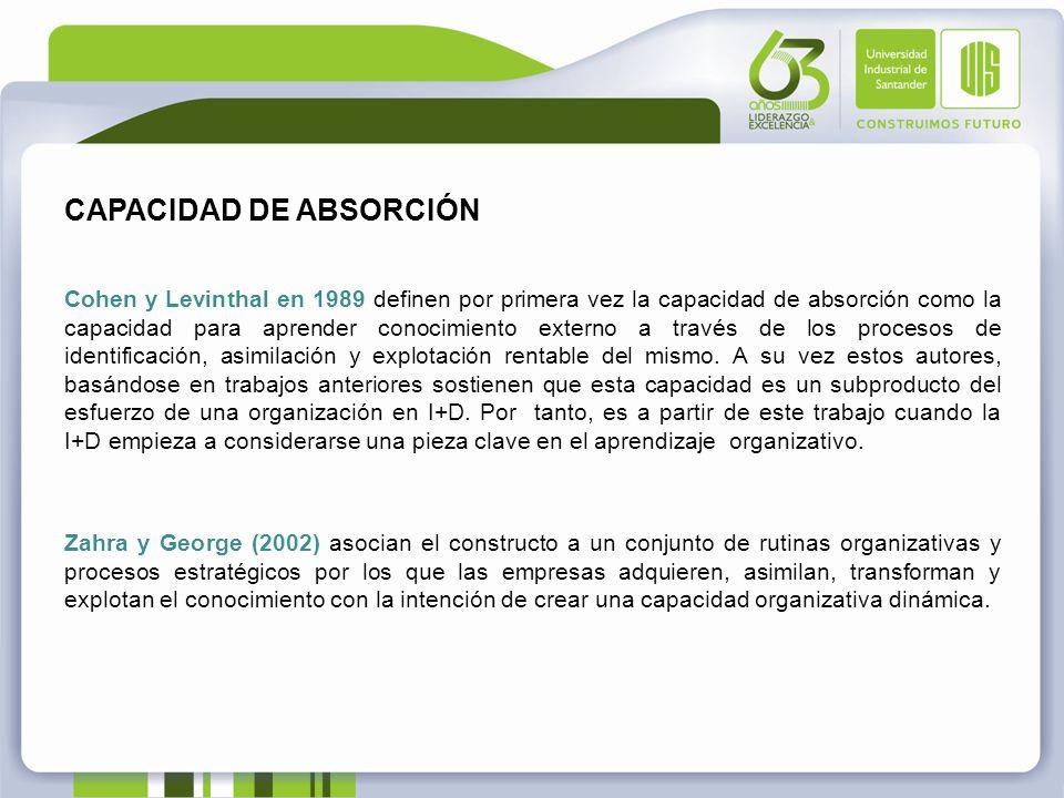 CAPACIDAD DE ABSORCIÓN Cohen y Levinthal en 1989 definen por primera vez la capacidad de absorción como la capacidad para aprender conocimiento extern