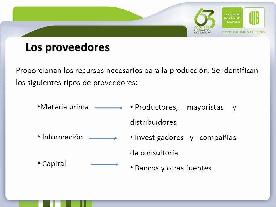 Los proveedores Proporcionan los recursos necesarios para la producción. Se identifican los siguientes tipos de proveedores: Materia prima Información