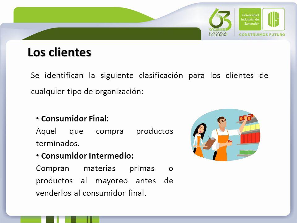 Los clientes Se identifican la siguiente clasificación para los clientes de cualquier tipo de organización: Consumidor Final: Aquel que compra product