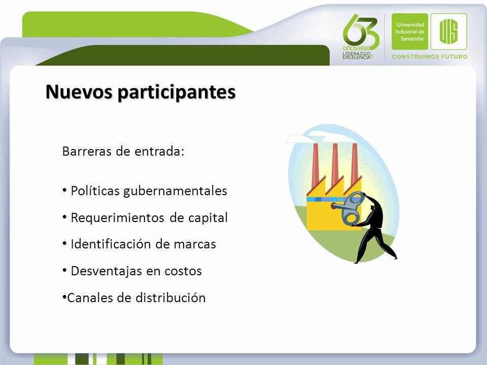 Barreras de entrada: Políticas gubernamentales Requerimientos de capital Identificación de marcas Desventajas en costos Canales de distribución Nuevos