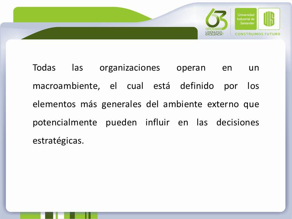 Todas las organizaciones operan en un macroambiente, el cual está definido por los elementos más generales del ambiente externo que potencialmente pue