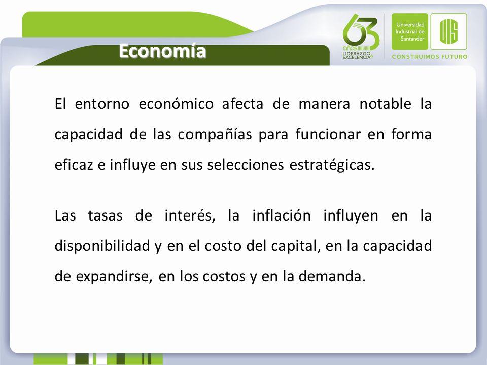 Economía El entorno económico afecta de manera notable la capacidad de las compañías para funcionar en forma eficaz e influye en sus selecciones estra