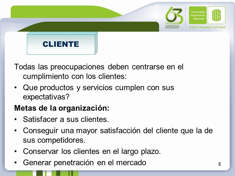 Todas las preocupaciones deben centrarse en el cumplimiento con los clientes: Que productos y servicios cumplen con sus expectativas? Metas de la orga