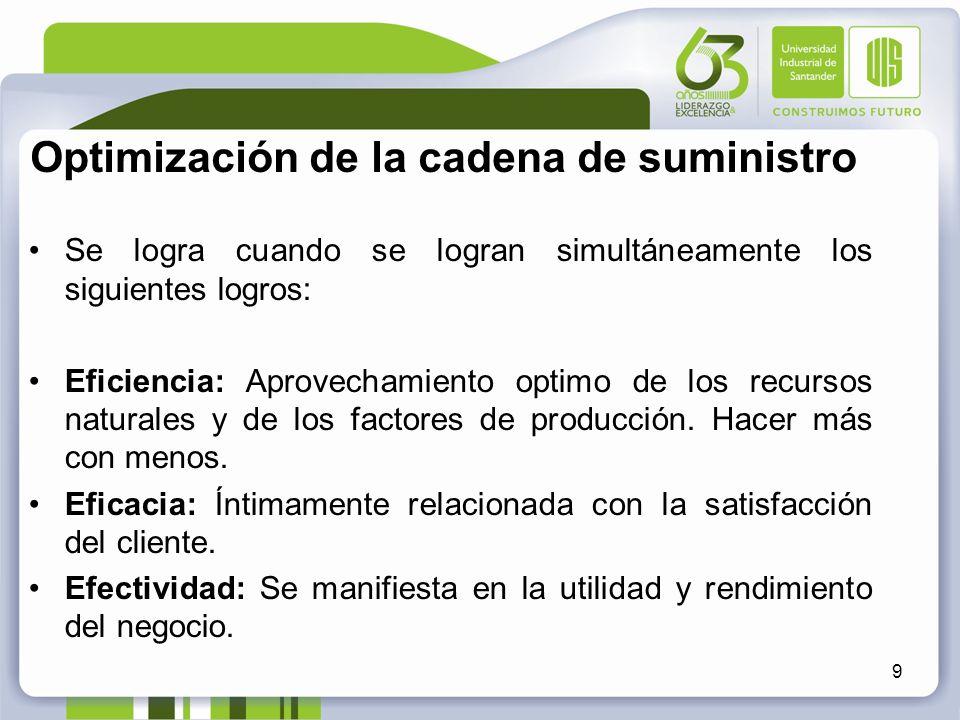 Optimización de la cadena de suministro Se logra cuando se logran simultáneamente los siguientes logros: Eficiencia: Aprovechamiento optimo de los rec