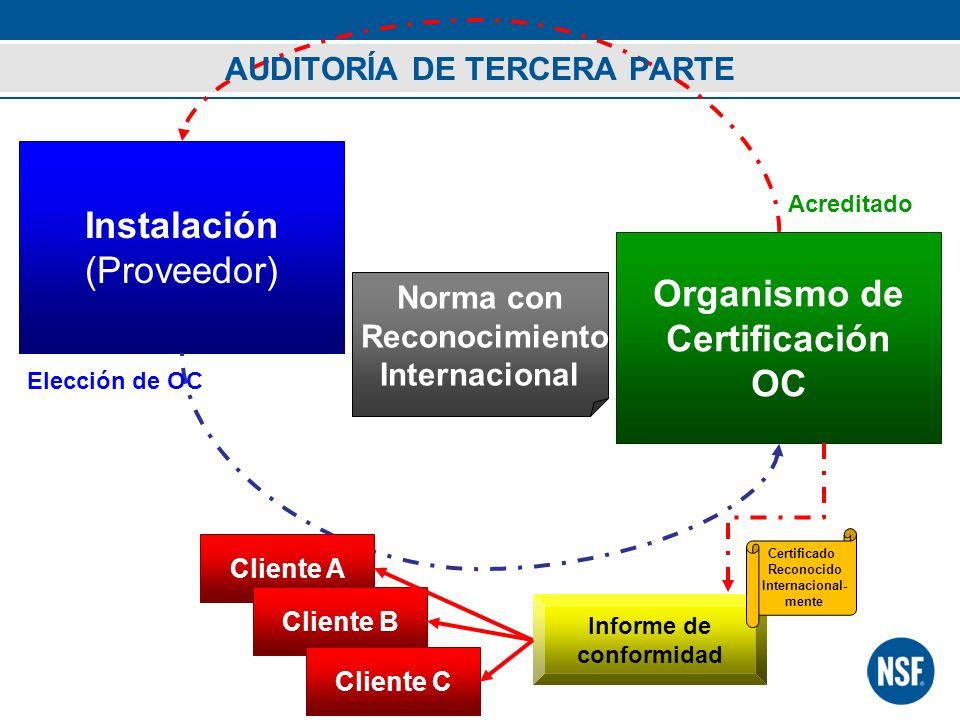 Instalación (Proveedor) Organismo de Certificación OC Acreditado Norma con Reconocimiento Internacional Elección de OC Informe de conformidad Cliente