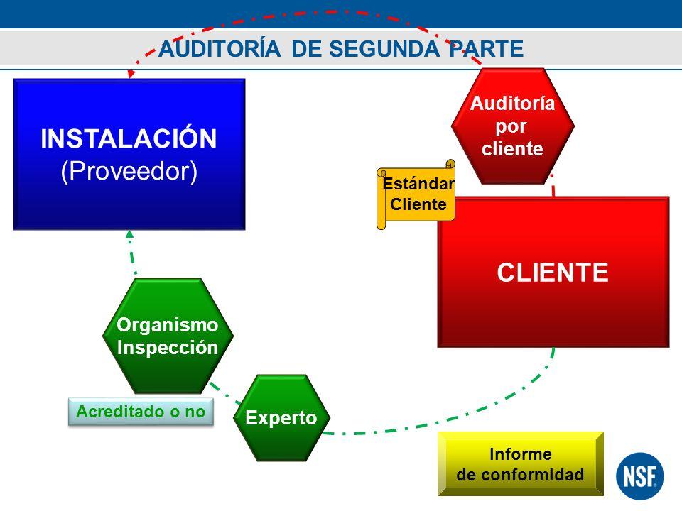 INSTALACIÓN (Proveedor) CLIENTE Acreditado o no Auditoría por cliente Experto Organismo Inspección Informe de conformidad AUDITORÍA DE SEGUNDA PARTE E