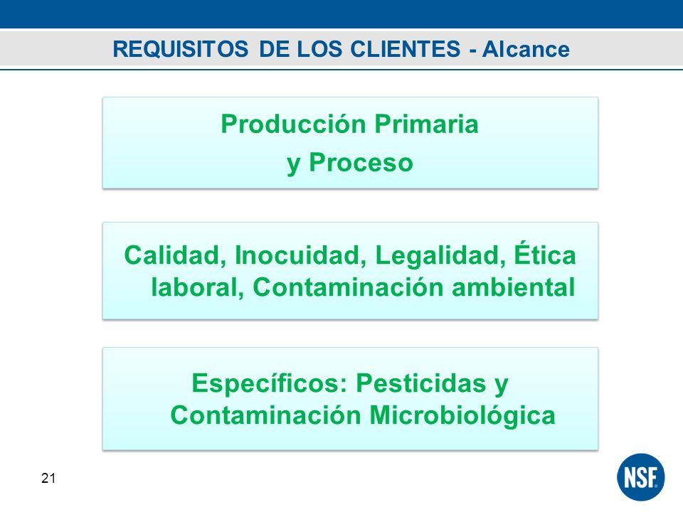 REQUISITOS DE LOS CLIENTES - Alcance 21 Producción Primaria y Proceso Producción Primaria y Proceso Calidad, Inocuidad, Legalidad, Ética laboral, Cont