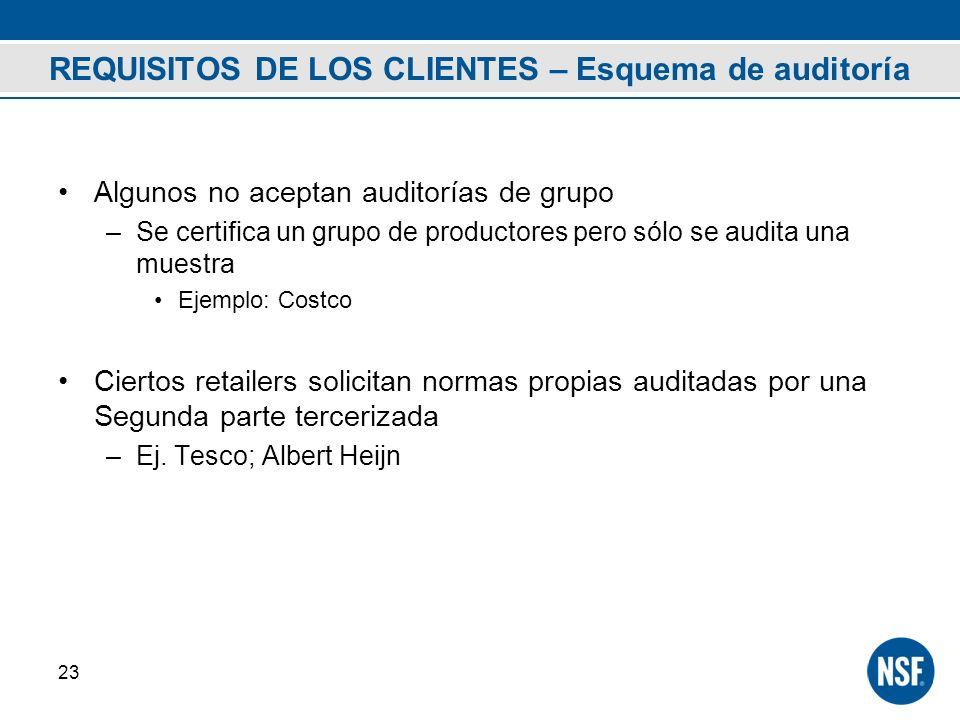 REQUISITOS DE LOS CLIENTES – Esquema de auditoría Algunos no aceptan auditorías de grupo –Se certifica un grupo de productores pero sólo se audita una