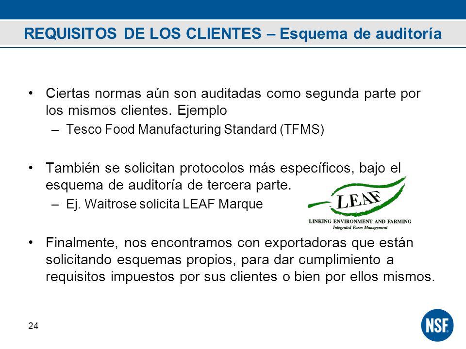 REQUISITOS DE LOS CLIENTES – Esquema de auditoría Ciertas normas aún son auditadas como segunda parte por los mismos clientes. Ejemplo –Tesco Food Man