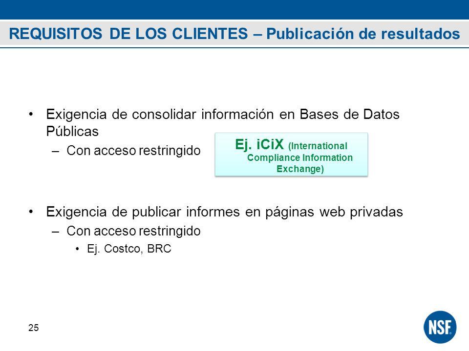 REQUISITOS DE LOS CLIENTES – Publicación de resultados Exigencia de consolidar información en Bases de Datos Públicas –Con acceso restringido Exigenci