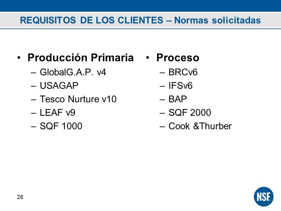 REQUISITOS DE LOS CLIENTES – Normas solicitadas Producción Primaria –GlobalG.A.P. v4 –USAGAP –Tesco Nurture v10 –LEAF v9 –SQF 1000 Proceso –BRCv6 –IFS