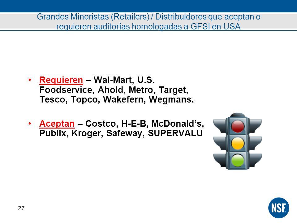 27 Requieren – Wal-Mart, U.S. Foodservice, Ahold, Metro, Target, Tesco, Topco, Wakefern, Wegmans. Aceptan – Costco, H-E-B, McDonalds, Publix, Kroger,