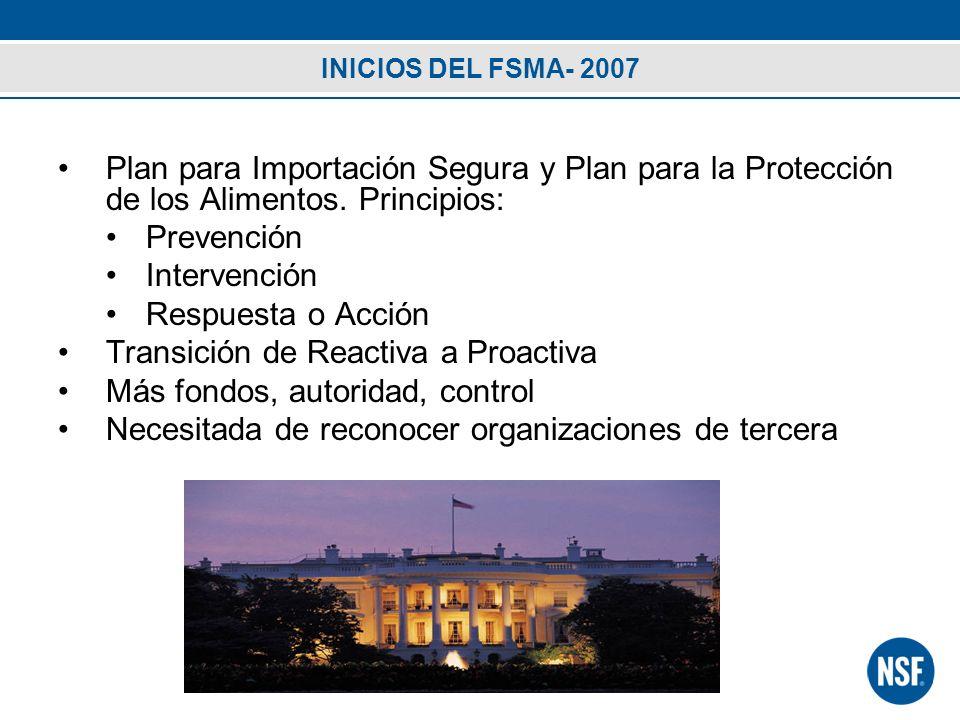 Plan para Importación Segura y Plan para la Protección de los Alimentos. Principios: Prevención Intervención Respuesta o Acción Transición de Reactiva