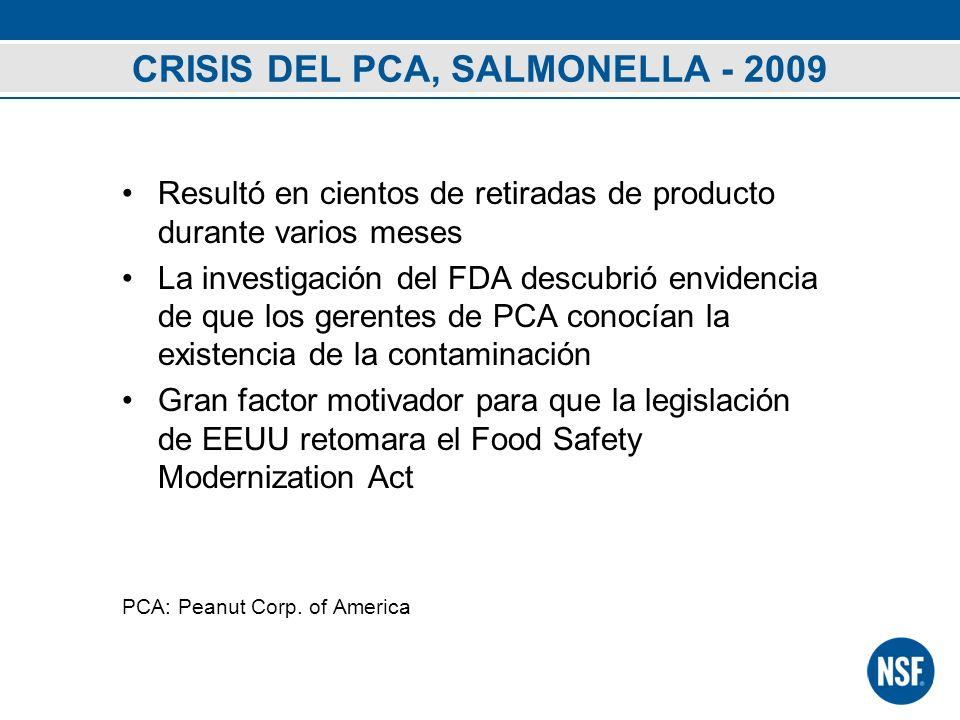 CRISIS DEL PCA, SALMONELLA - 2009 Resultó en cientos de retiradas de producto durante varios meses La investigación del FDA descubrió envidencia de qu