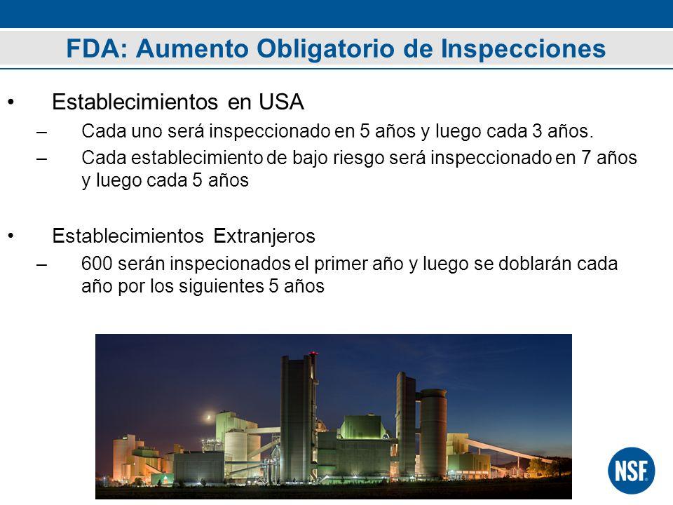 Establecimientos en USA –Cada uno será inspeccionado en 5 años y luego cada 3 años. –Cada establecimiento de bajo riesgo será inspeccionado en 7 años