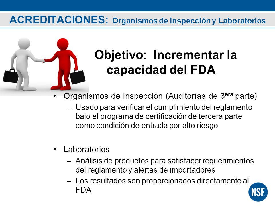 ACREDITACIONES: Organismos de Inspección y Laboratorios Objetivo: Incrementar la capacidad del FDA Organismos de Inspección (Auditorías de 3 era parte