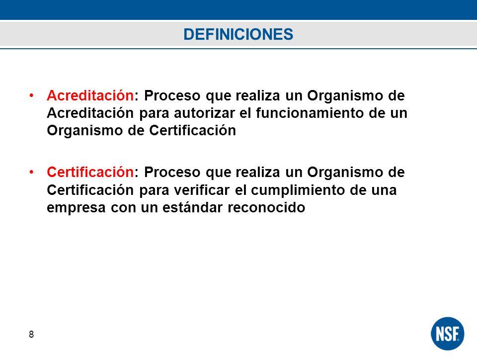 DEFINICIONES Acreditación: Proceso que realiza un Organismo de Acreditación para autorizar el funcionamiento de un Organismo de Certificación Certific