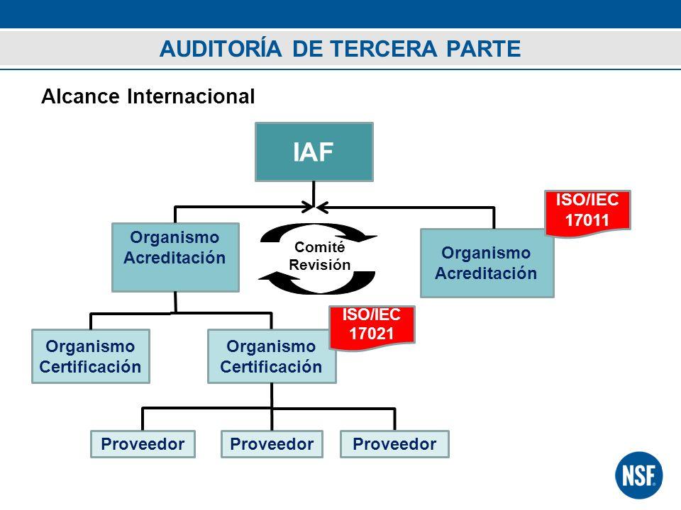 AUDITORÍA DE TERCERA PARTE Alcance Internacional IAF Comité Revisión Organismo Acreditación Organismo Acreditación Organismo Certificación Organismo C