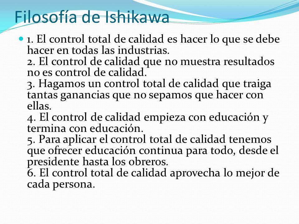 Filosofía de Ishikawa 1. El control total de calidad es hacer lo que se debe hacer en todas las industrias. 2. El control de calidad que no muestra re
