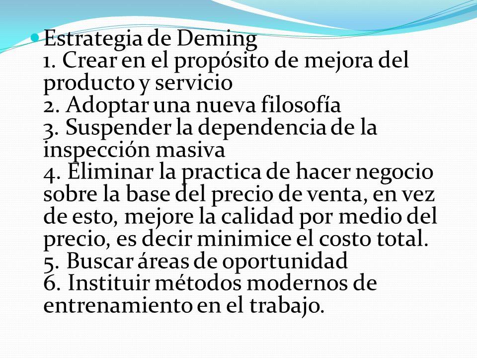 Estrategia de Deming 1. Crear en el propósito de mejora del producto y servicio 2. Adoptar una nueva filosofía 3. Suspender la dependencia de la inspe