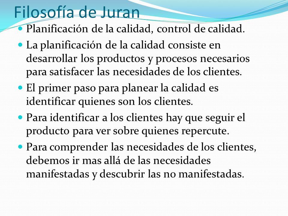 Filosofía de Juran Planificación de la calidad, control de calidad. La planificación de la calidad consiste en desarrollar los productos y procesos ne