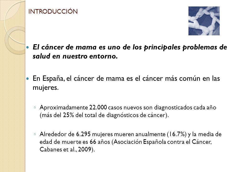 INTRODUCCIÓN El cáncer de mama es uno de los principales problemas de salud en nuestro entorno. En España, el cáncer de mama es el cáncer más común en