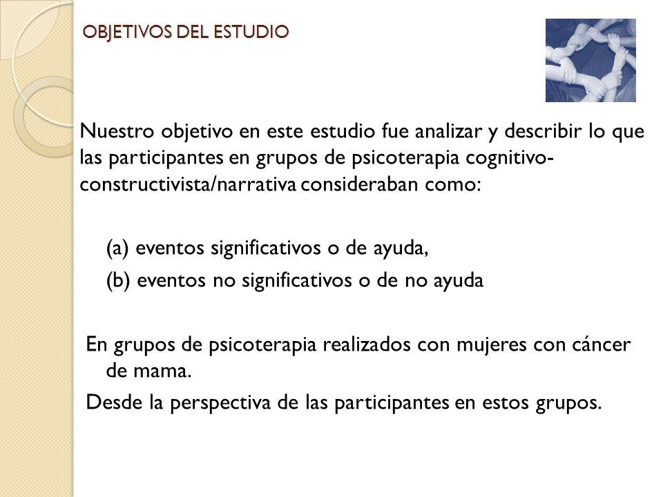 OBJETIVOS DEL ESTUDIO Nuestro objetivo en este estudio fue analizar y describir lo que las participantes en grupos de psicoterapia cognitivo- construc