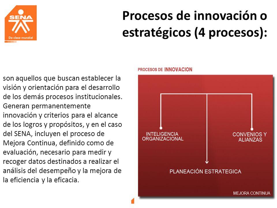 Procesos de innovación o estratégicos (4 procesos): son aquellos que buscan establecer la visión y orientación para el desarrollo de los demás proceso