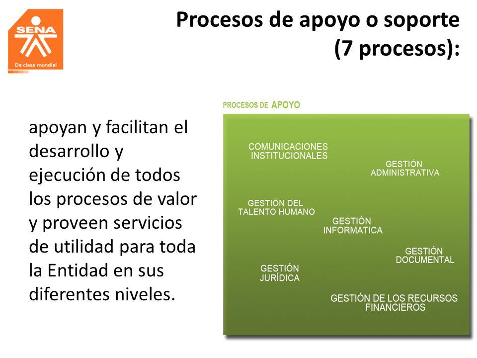 Procesos de apoyo o soporte (7 procesos): apoyan y facilitan el desarrollo y ejecución de todos los procesos de valor y proveen servicios de utilidad