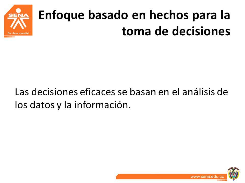 Enfoque basado en hechos para la toma de decisiones Las decisiones eficaces se basan en el análisis de los datos y la información.