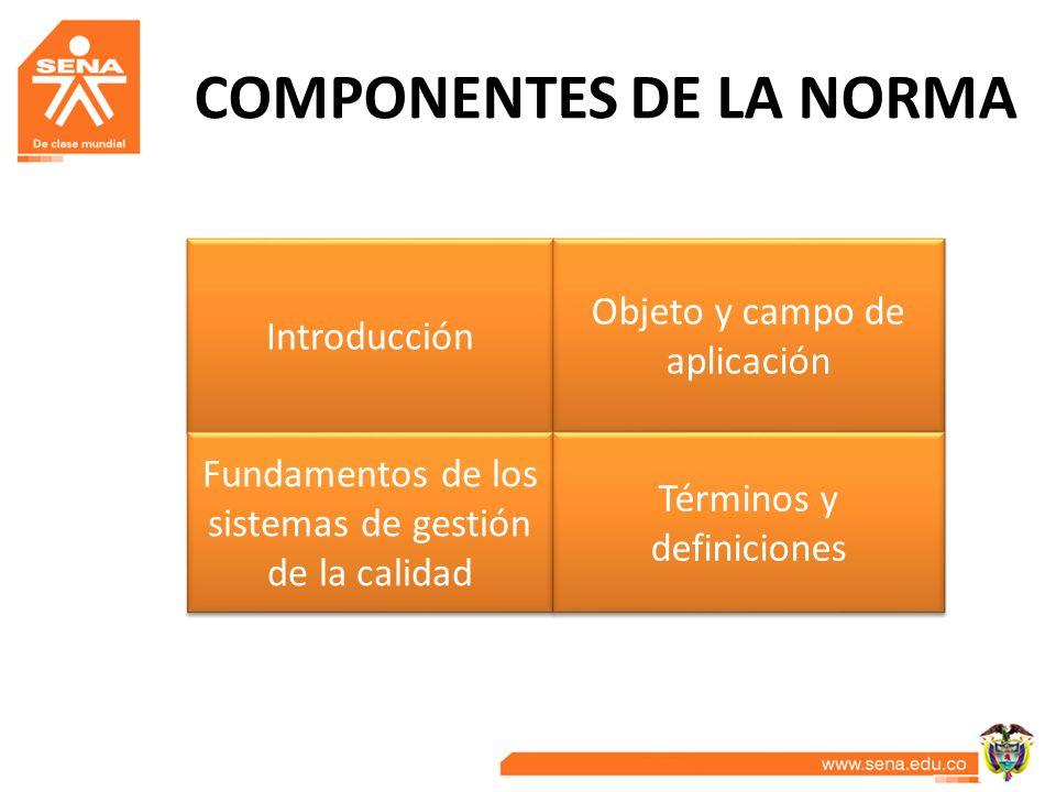 COMPONENTES DE LA NORMA Introducción Objeto y campo de aplicación Fundamentos de los sistemas de gestión de la calidad Términos y definiciones