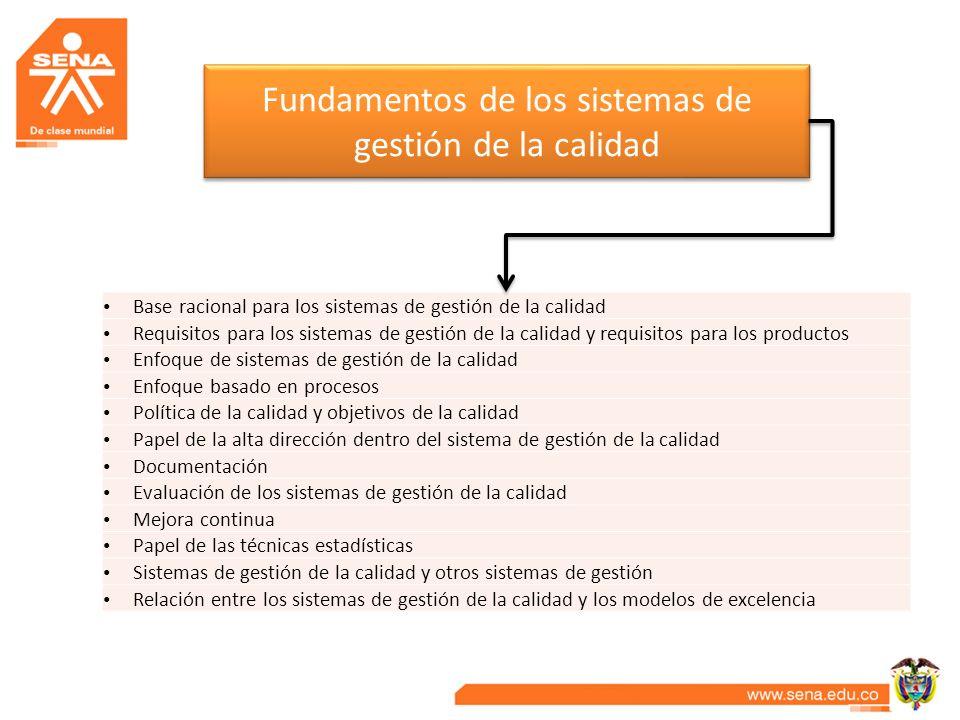Base racional para los sistemas de gestión de la calidad Requisitos para los sistemas de gestión de la calidad y requisitos para los productos Enfoque