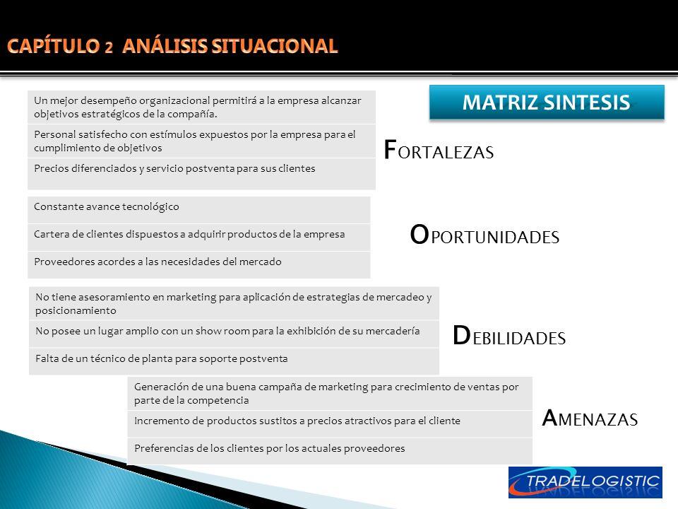 MATRIZ SINTESIS Un mejor desempeño organizacional permitirá a la empresa alcanzar objetivos estratégicos de la compañía. Personal satisfecho con estím