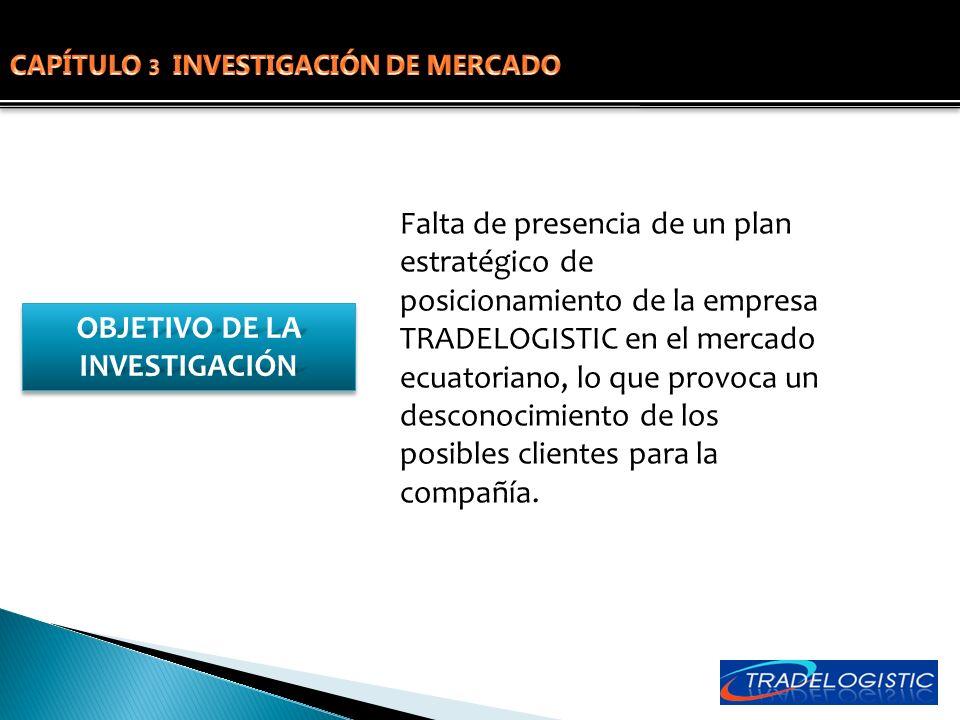 OBJETIVO DE LA INVESTIGACIÓN Falta de presencia de un plan estratégico de posicionamiento de la empresa TRADELOGISTIC en el mercado ecuatoriano, lo qu