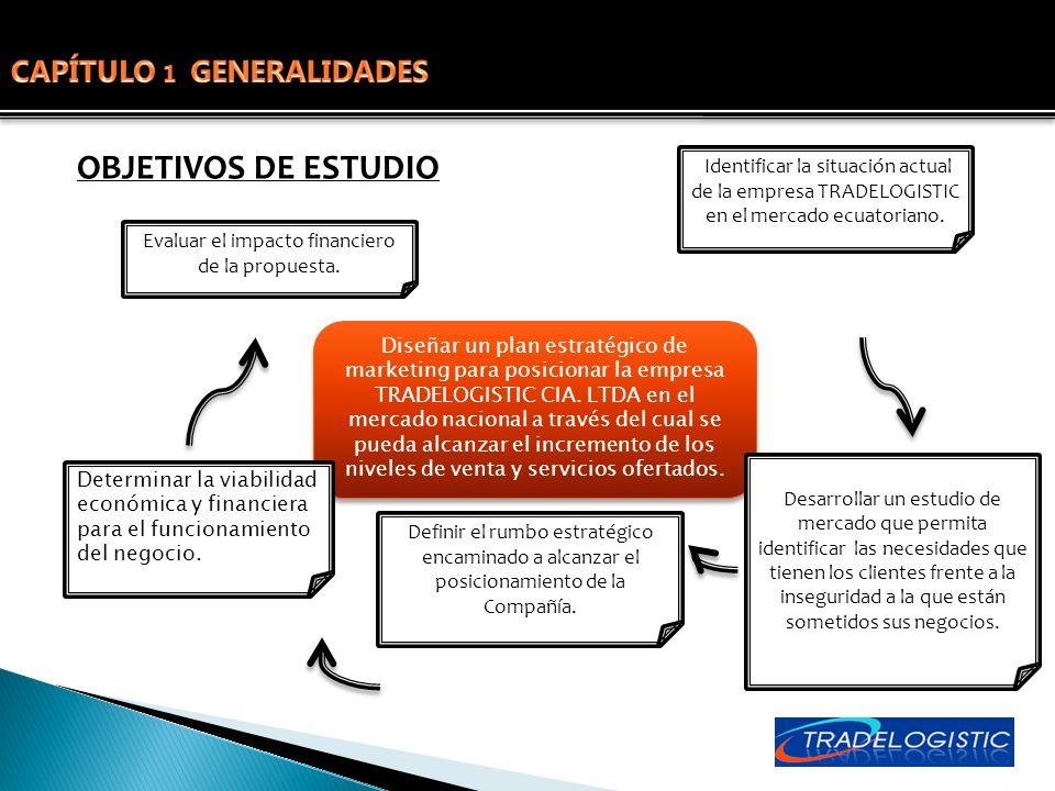 OBJETIVOS DE ESTUDIO Diseñar un plan estratégico de marketing para posicionar la empresa TRADELOGISTIC CIA. LTDA en el mercado nacional a través del c