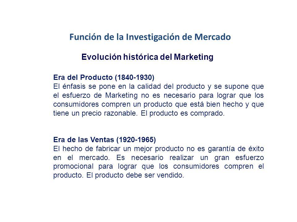 Función de la Investigación de Mercado Evolución histórica del Marketing