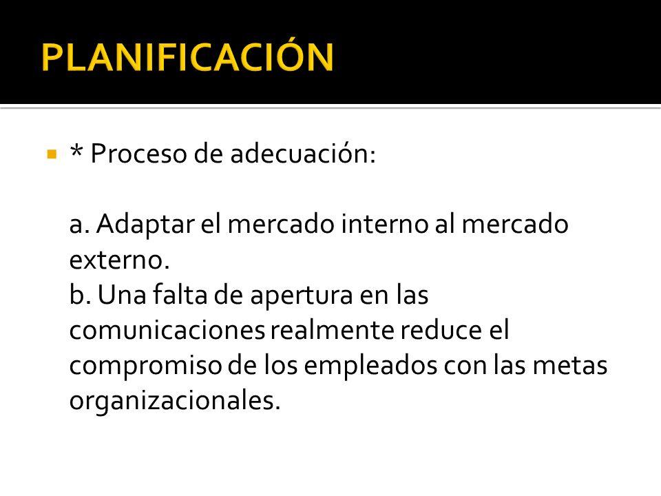 * Proceso de adecuación: a. Adaptar el mercado interno al mercado externo. b. Una falta de apertura en las comunicaciones realmente reduce el compromi
