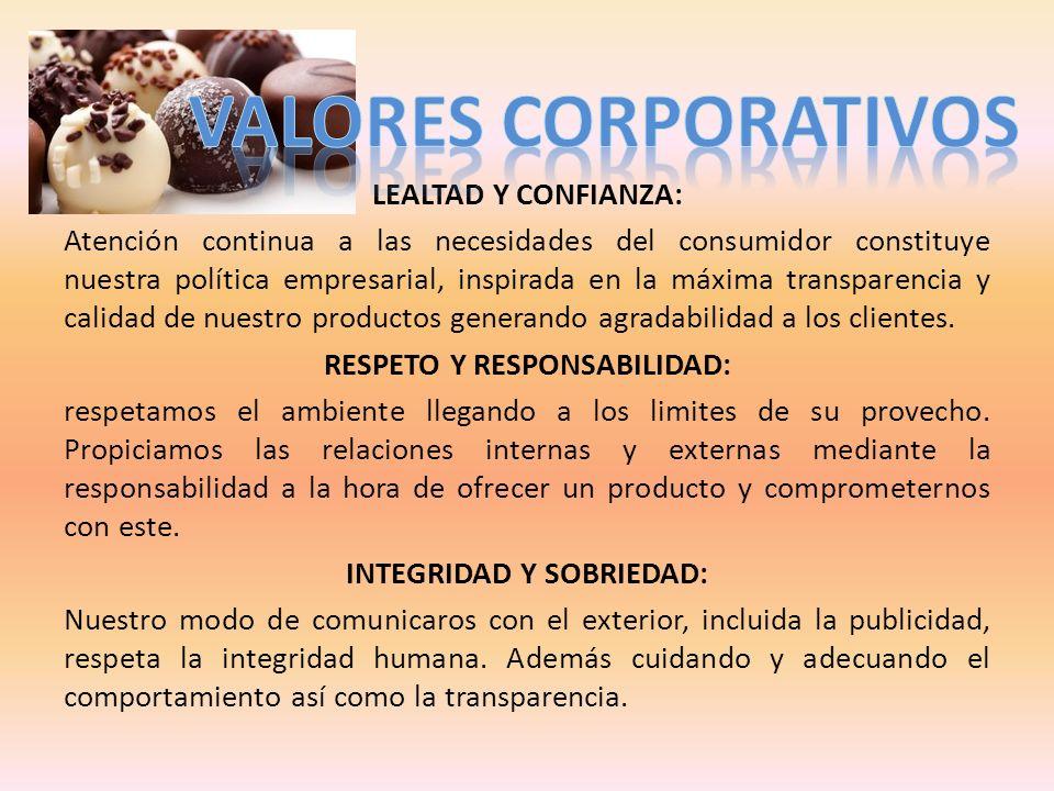 LEALTAD Y CONFIANZA: Atención continua a las necesidades del consumidor constituye nuestra política empresarial, inspirada en la máxima transparencia