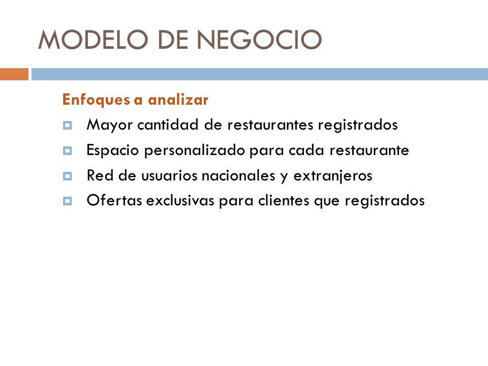 MODELO DE NEGOCIO Enfoques a analizar Mayor cantidad de restaurantes registrados Espacio personalizado para cada restaurante Red de usuarios nacionales y extranjeros Ofertas exclusivas para clientes que registrados